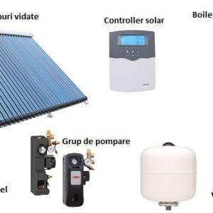PACHET SOLAR-CONECTARE LA BOILER 200/250L PENTRU 2-4PERSOANE